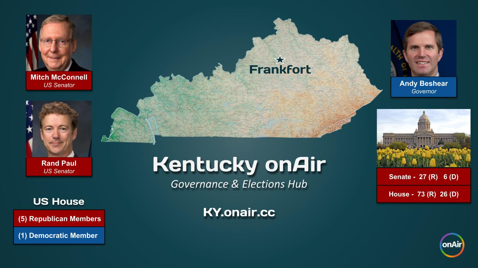 About KY onAir